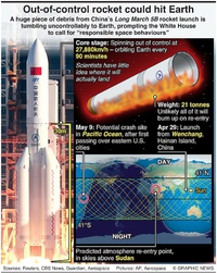 SPACE: Out-of-control rocket could hit Earth (1) infographic