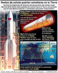 ESPACIO: Cohete fuera de control podría estrellarse con la Tierra (1) infographic
