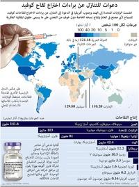 صحة: دعوات للتنازل عن براءات اختراع لقاح كوفيد (1) infographic