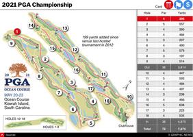 GOLF: PGA Championship 2021 interactive infographic