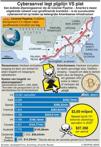 TECH: Cyberaanval op Colonial Pipeline infographic