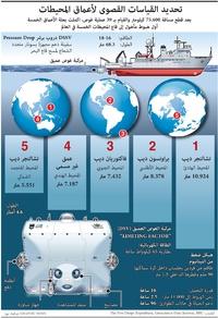 علوم: تحديد القياسات القصوى لأعماق المحيطات  infographic