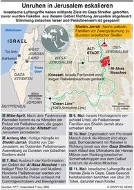 MITTELOST: Unruhen in Jerusalem infographic