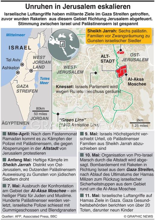Unruhen in Jerusalem infographic