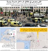 روسيا: قتلى وجرحى في إطلاق نار داخل مدرسة روسية (2) infographic