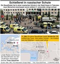 RUSSLAND: Bei Schießerei in Schule sterben 9 Menschen (2) infographic