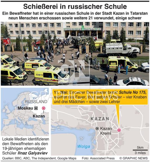 Bei Schießerei in Schule sterben 9 Menschen (2) infographic