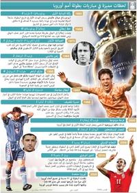 كرة قدم: لحظات مميزة في مباريات بطولة أمم أوروبا infographic