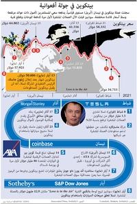 أعمال: لوحة لبانكسي في المزاد تعزز ازدهار بيتكوين (1) infographic