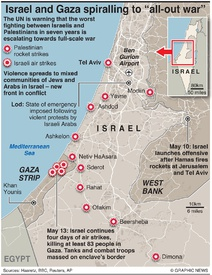 """CONFLICT: Israel and Gaza spiralling to """"all-out war"""" (1) infographic"""