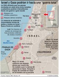 """CONFLICTO: Israel y Gaza podrían ir hacia """"una guerra total"""" (1) infographic"""