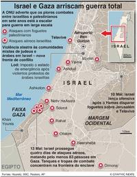 CONFLITO: Israel e Gaza arriscam guerra total (1) infographic