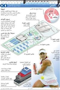 أولمبياد طوكيو 2020: التنس الأولمبي infographic