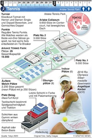 TOKYO 2020: Olympisches Tennis infographic