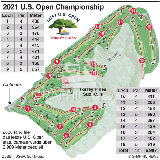 U.S. Open Championship 2021(1) infographic