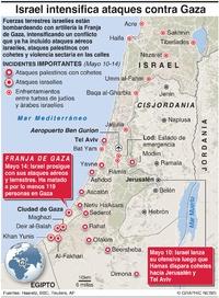 CONFLICTO: Israel intensifica ataque contra Gaza infographic