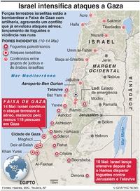 CONFLITO: Israel intensifica o ataque a Gaza infographic