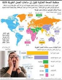 HEALTH: Working hours risk infographic