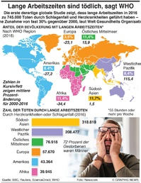 GESUNDHEIT: Das Risiko langer Arbeitszeiten infographic