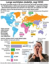 GEZONDHEID: Risico van lange werkdagen infographic
