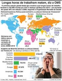 SAÚDE: Risco de longas horas de trabalho infographic