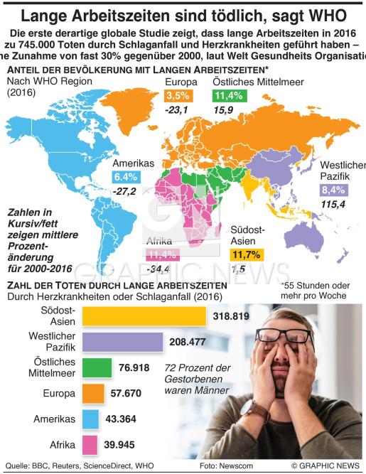 Das Risiko langer Arbeitszeiten infographic