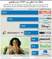 أعمال: صفقة بين AT&T وديسكوفيري infographic