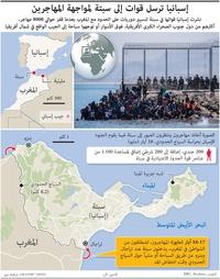 سياسة: إسبانيا ترسل قوات إلى سبتة  infographic