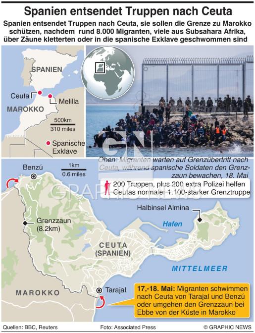 Migrationskrise in Ceuta infographic