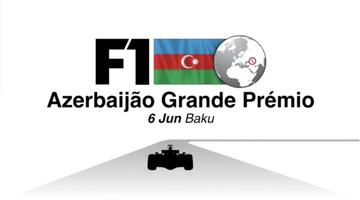 F1: GP do Azerbaijão 2021 vídeo infographic