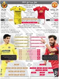 كرة قدم: نهائي يوربا ليغ 2021 - 26 أيار infographic