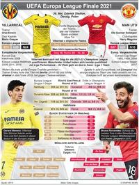 FUSSBALL: UEFA Europa League Finale, 26. Mai infographic