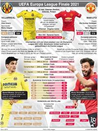 VOETBAL: UEFA Europa League Finale, 26 mei infographic