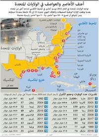 كوارث: أعنف الأعاصير والعواصف في الولايات المتحدة infographic