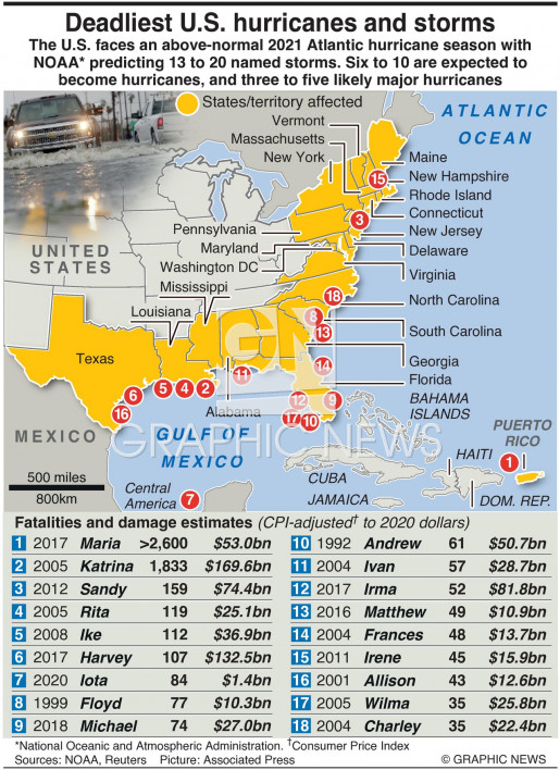 Deadliest U.S. hurricanes and storms infographic