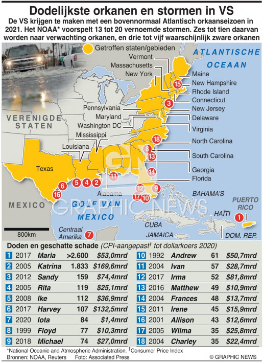 Dodelijkste orkanen en stormen in VS U.S. hurricanes and storms infographic