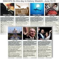 HISTORY: On this day June 13-19, 2021 (week 24) infographic