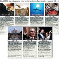 HISTORIA: Un día como hoy Junio 13-19, 2021 (semana 24) infographic