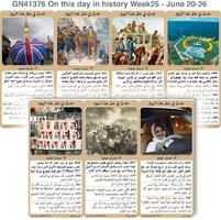 تاريخ: حدث في مثل هذا اليوم - 20 - 26 حزيران - الأسبوع 25 infographic