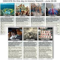 HISTORY: On this day June 20-26, 2021 (week 25) infographic