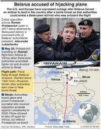 AVIATION: Belarus plane diversion infographic