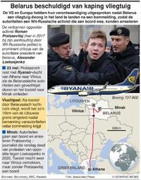 LUCHTVAART: Omleiding vliegtuig door Belarus infographic