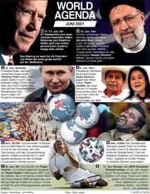 WORLD AGENDA: Juni 2021(1) infographic