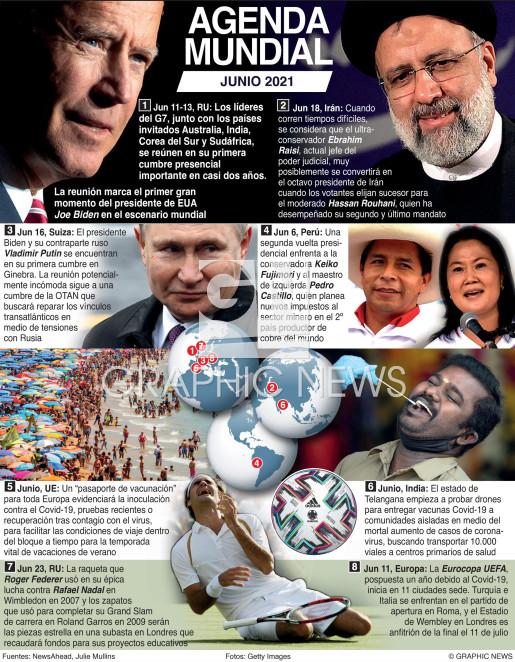 Junio 2021 (1) infographic