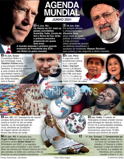 Junho de 2021 (1) infographic