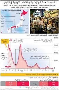 اليابان: تصاعدت حدة التوترات بشأن الألعاب الأولمبية infographic