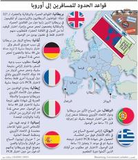 صحة: قواعد الحدود للمسافرين إلى أوروبا infographic