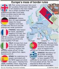 HEALTH: Europe's maze of border rules infographic