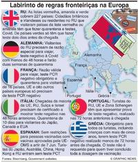 SAÚDE: Labirinto de regras fronteiriças na Europa infographic