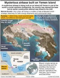 MILITARY: Yemen island base infographic